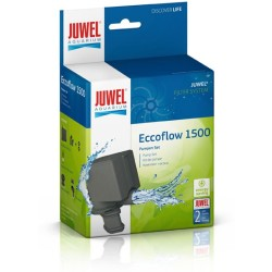 Juwel Aquarium Pumpen Set Eccoflow 1500